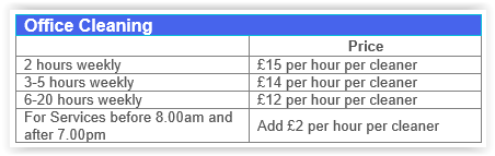 Office Cleaning Prices Canary Wharf