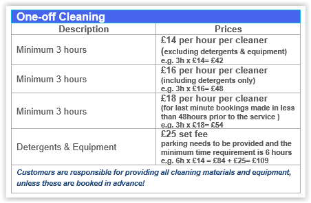 One-off Cleaning Prices Canary Wharf