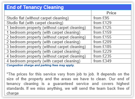 End of Tenancy Cleaning Prices Canary Wharf